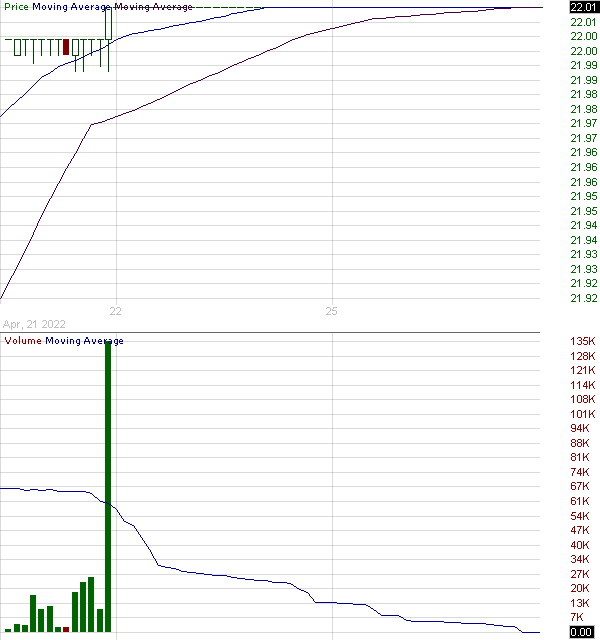 FOE - Ferro Corporation 15 minute intraday candlestick chart with less than 1 minute delay
