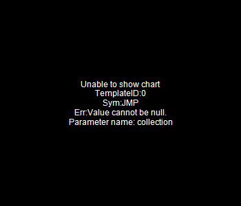 JMP - JMP Group LLC Common Shares 15 minute intraday candlestick chart with less than 1 minute delay