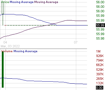 NUAN - Nuance Communications Inc. 15 minute intraday candlestick chart with less than 1 minute delay