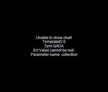 QADA - QAD Inc. 15 minute intraday candlestick chart with less than 1 minute delay