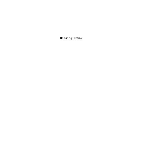FB - Large Monthly Candlestick Stock Chart